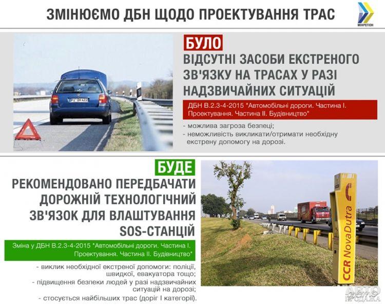 Украинские дороги оснастят пунктами экстренной связи