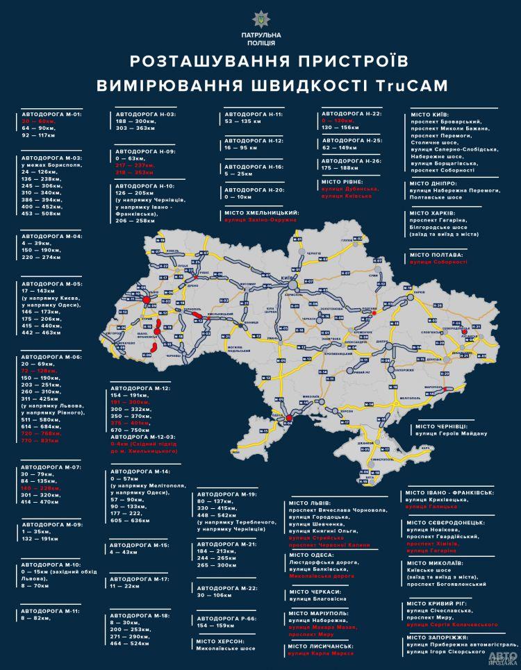 На украинских дорогах стало больше пунктов контроля скорости