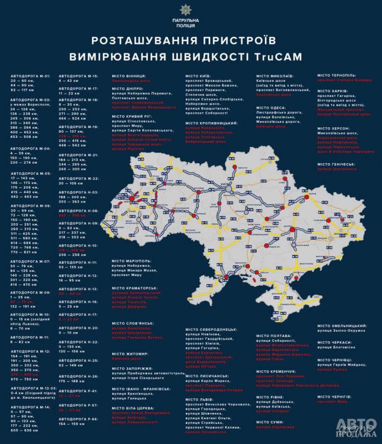 В Украине появились новые пункты контроля скорости