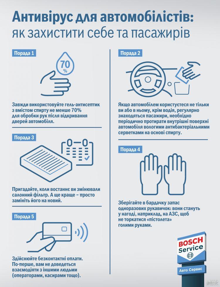 Антивірус для автомобілістів: як захистити себе та пасажирів