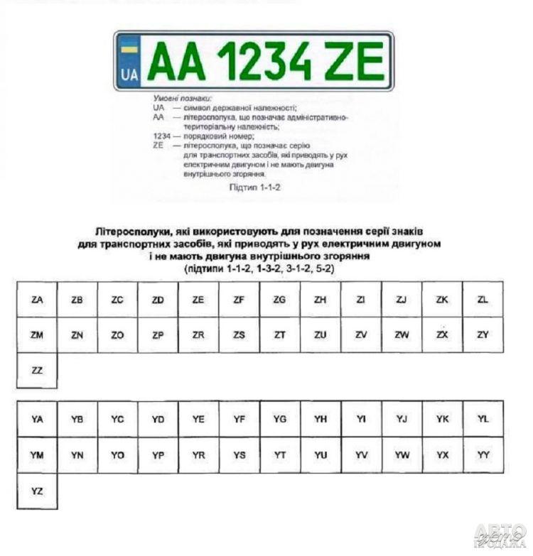 В Украине представили специальные номера для электромобилей