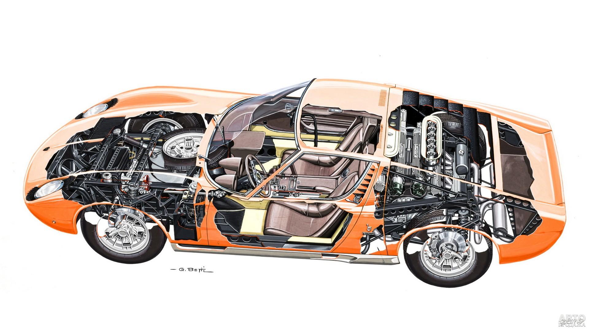 Miura – один из первых серийных среднемоторных автомобилей