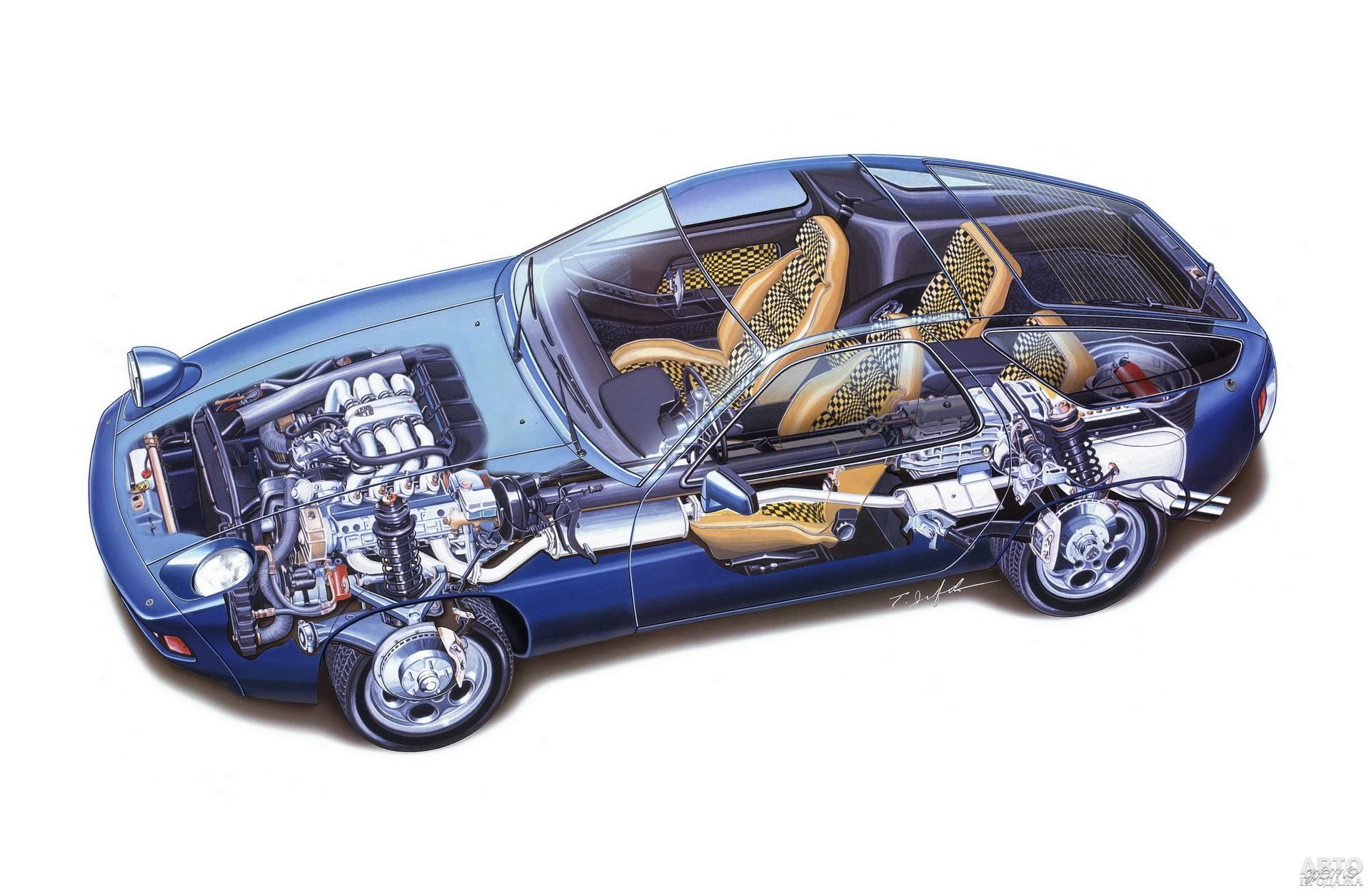 Двигатель расположен спереди, а коробка переключения передач – у задней оси