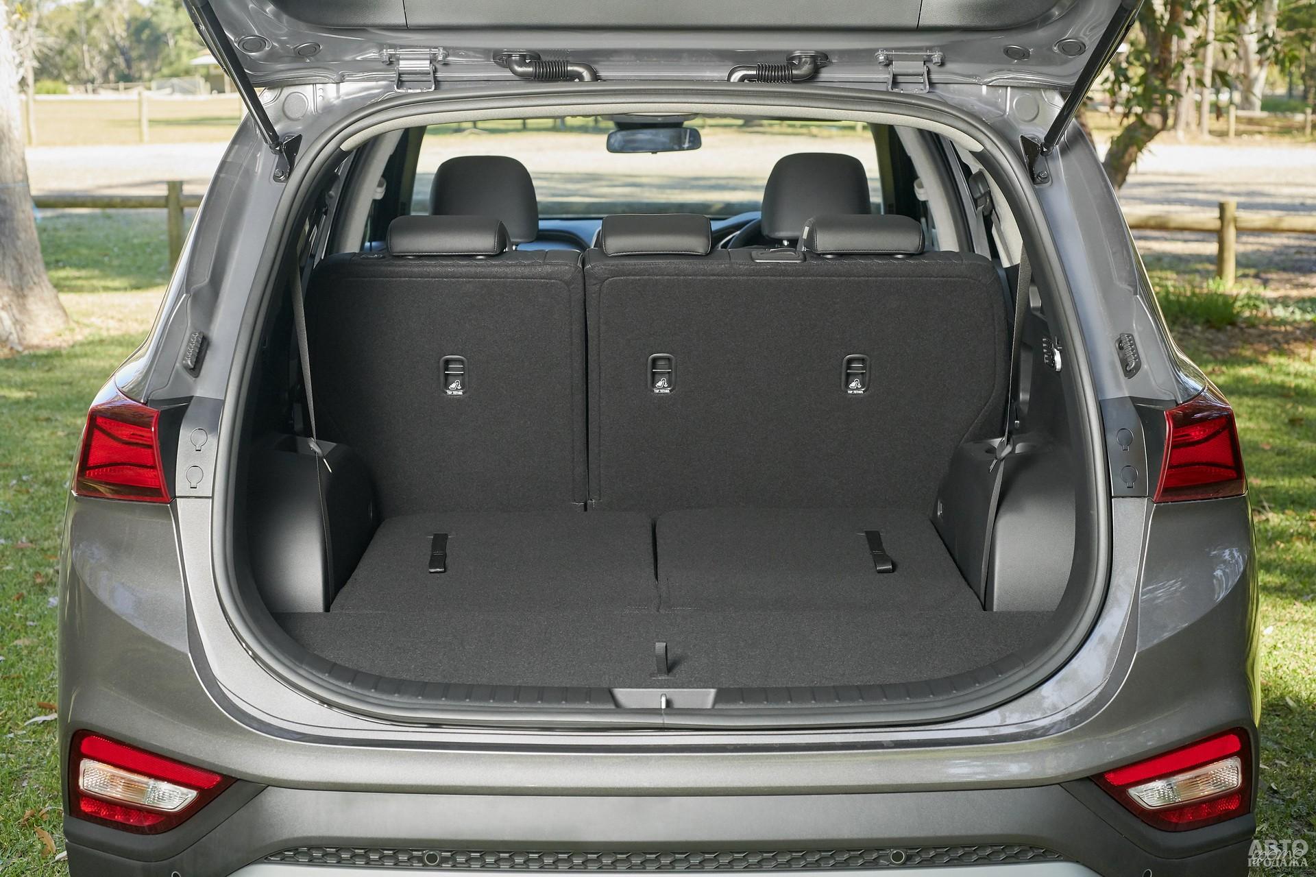Объем багажника Hyundаi – 130-2081 л