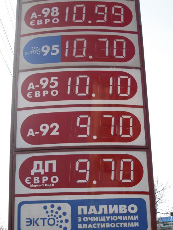 Кабинет министров Украины снова занялся ценами на бензин
