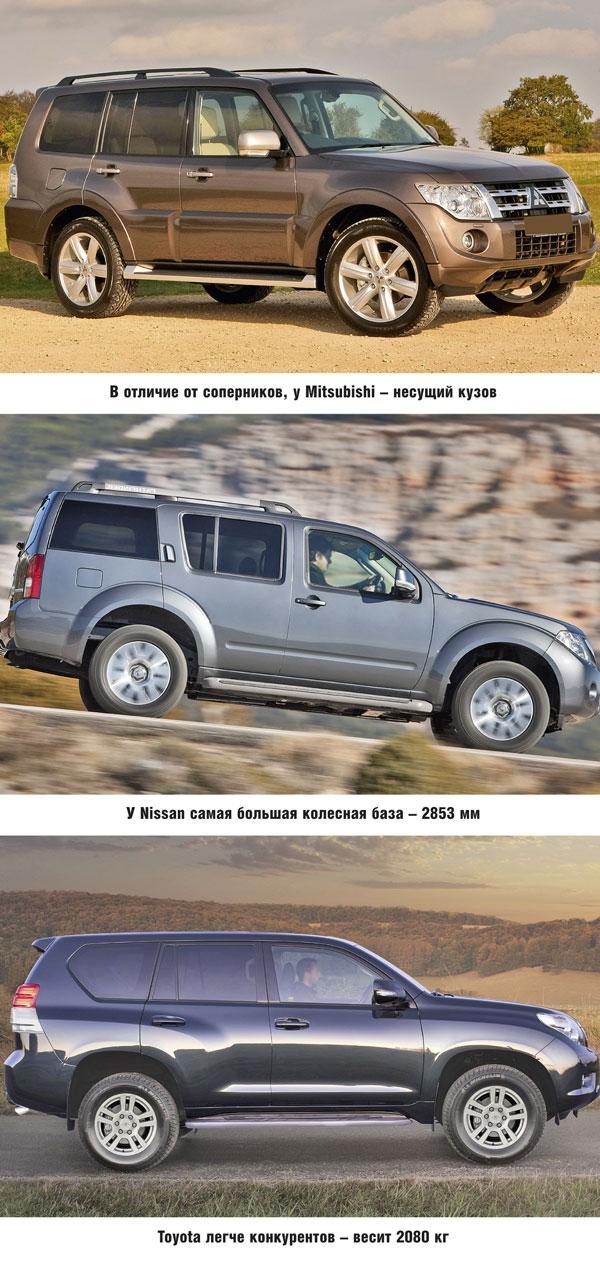 Mitsubishi Pajero, Nissan Pathfinder и Toyota Land Cruiser Prado: покорители бездорожья
