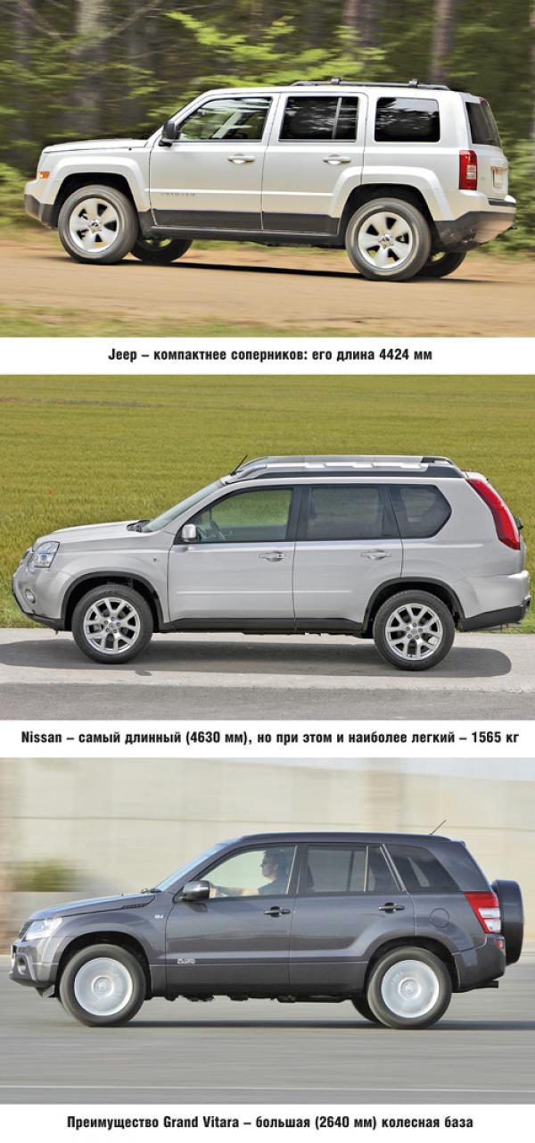 Jeep Patriot, Nissan X-Trail, Suzuki Grand Vitara: созданные не только для асфальта