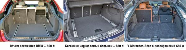 BMW X4, Jaguar F-Pace и Mercedes-Benz GLC Coupe: вседорожники с душой купе