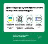 Безвизовый режим с ЕС: подводные камни для автомобилистов