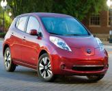 Продажи электромобилей в Украине выросли более, чем вдвое