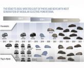 BMW готовит новую линейку электромобилей