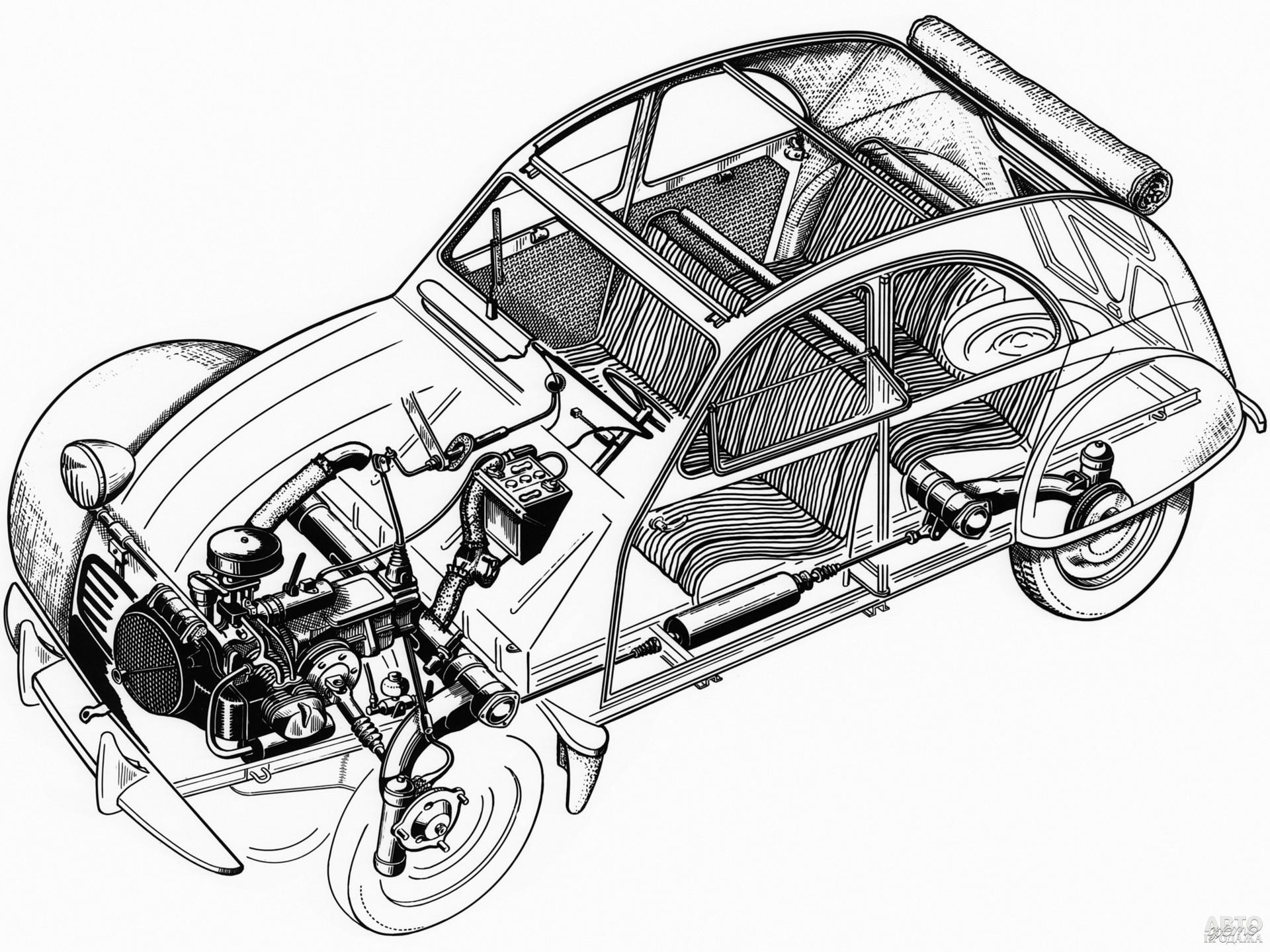 Citroen_2CV – одна из первых массовых моделей с передним приводом