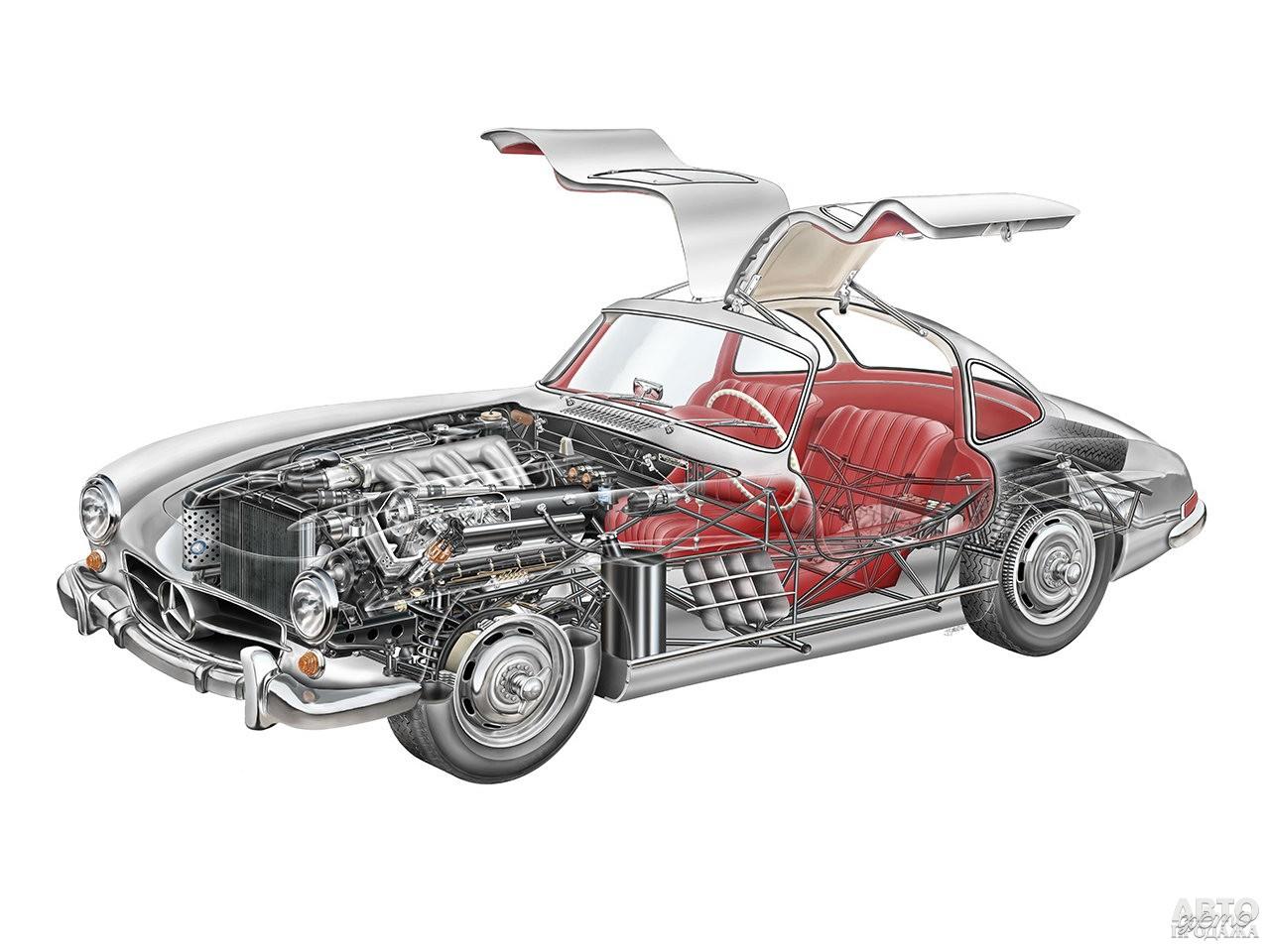 В основе автомобиля лежит трубчатая рама