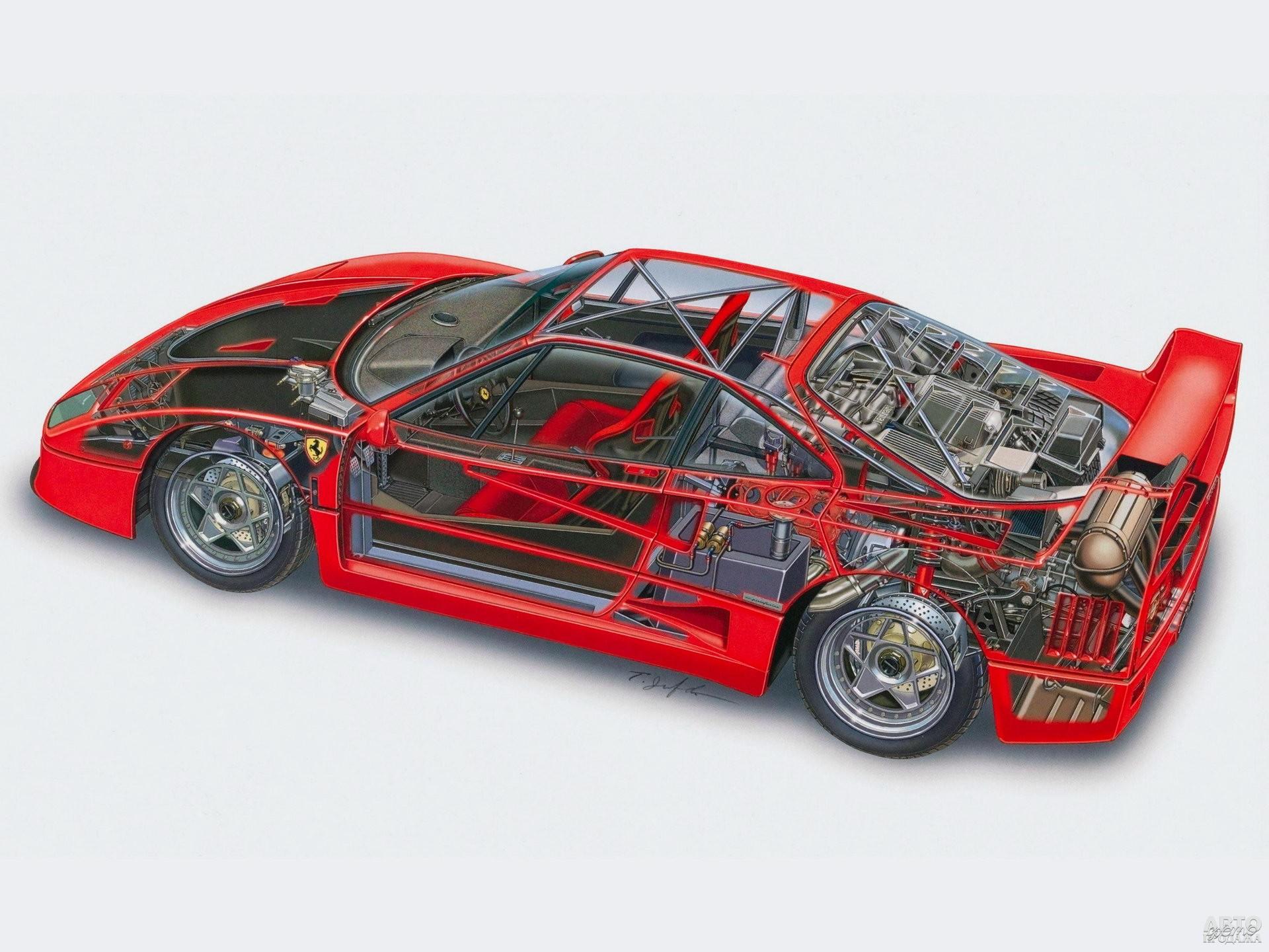 В конструкции авто широко использовали композитные материалы