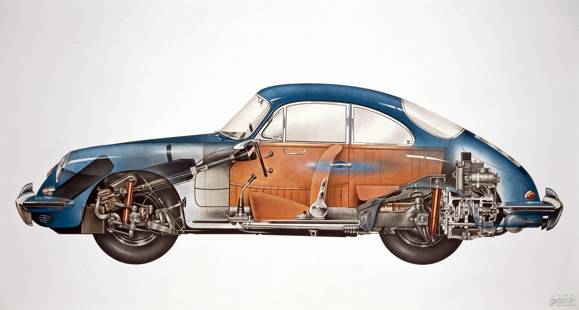 С 1950 года двигатель 356 размещен в заднем свесе кузова