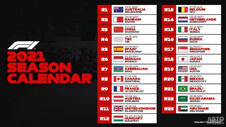 Формула-1: опубликован календарь на 2021 год