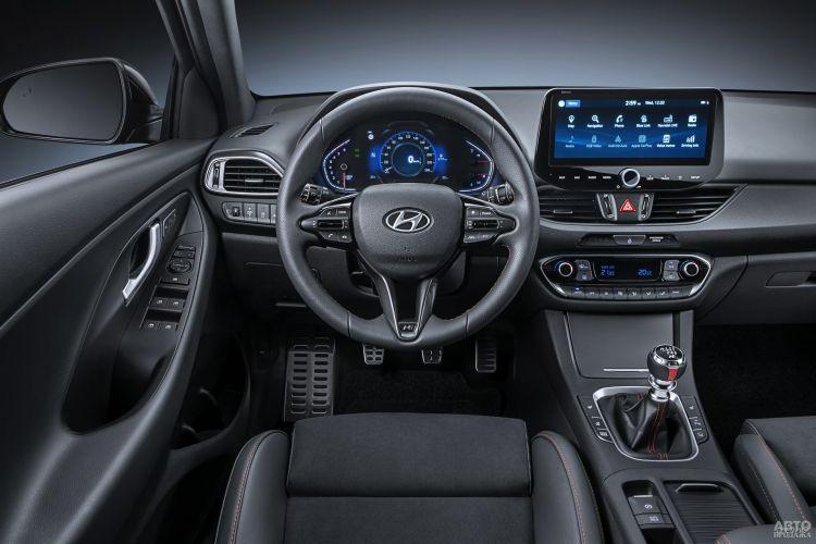 Центральная панель Hyundai наклонена