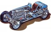 Полноприводный гоночный Bugatti Type 53, 1932 год