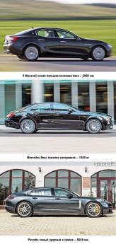 Каплевидные фары роднят Porsche Panamera с 911