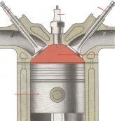 """Название HEMI происходит от английского hemispherical, что в переводе означает """"полусферический"""". Камеры сгорания такой формы как раз и имеют подобные моторы"""