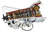 1 – выходной вал коробки передач, 2 – планетарный механизм, 3 – пакеты фрикционов, 4 – гидротрансформатор