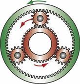 При прямой передаче происходит жесткое соединение водила и солнечной шестерни. В таком случае кольцевая шестерня вращается относительно солнечной шестерни, сателлиты вокруг своих осей, и планетарный механизм вращается целиком