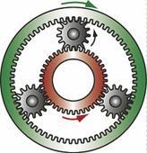 Reverse (задний ход). Для того чтобы изменить направление вращения, затормаживается водило, и тем самым кольцевая и солнечная передачи начинают вращаться в разные стороны