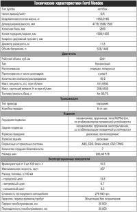 Технические характеристики Ford Mondeo