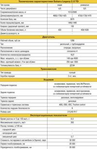 Технические характеристики Subaru Legacy 2.0 TD
