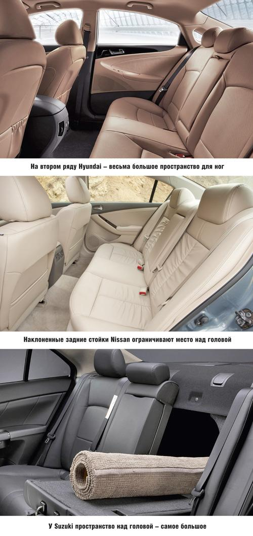 Hyundai Sonata, Nissan Altima, Suzuki Kizashi: поединок семейных седанов