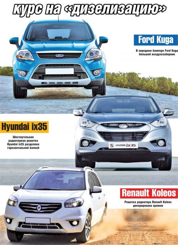 Ford Kuga, Hyundai ix35, Renault Koleos: курс  на «дизелизацию»