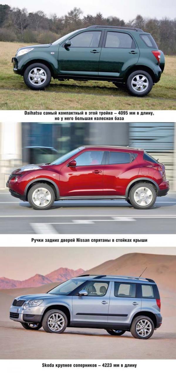 Daihatsu Terios, Nissan Juke, Skoda Yeti: полный привод – не главное