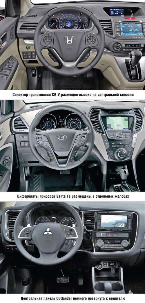 Honda CR-V, Hyundai Santa Fe, Mitsubishi Outlander: вседорожники для городских джунглей