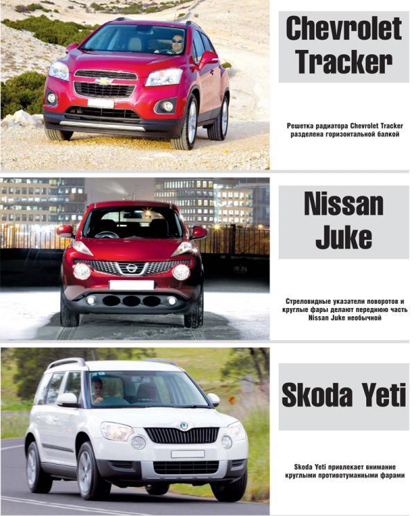 Chevrolet Tracker, Nissan Juke, Skoda Yeti: поединок компактных вседорожников