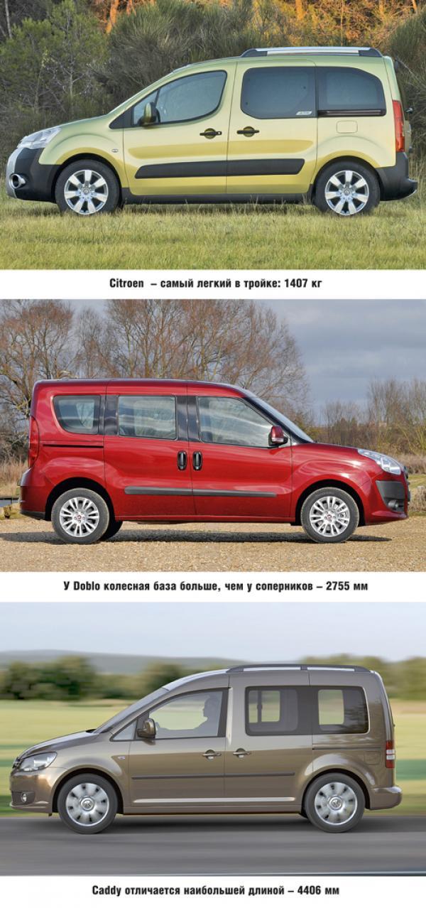 Citroen Berlingo Multispace, Fiat Doblo Panorama, Volkswagen Caddy: главное – внутренне пространство