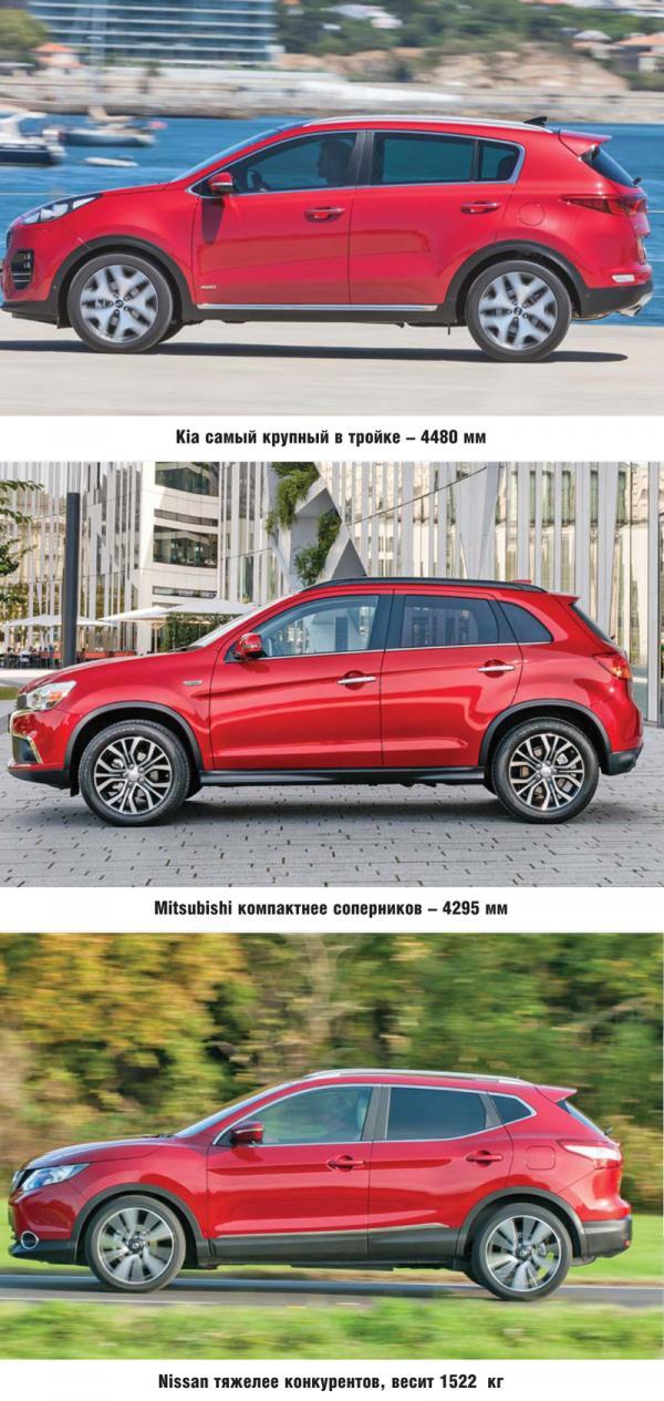 Kia Sportage, Mitsubishi ASX и Nissan Qashqai: компактные вседорожники для города