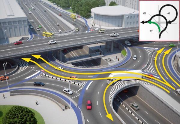 Новый мост на Шулявке: представлен предварительный проект развязки