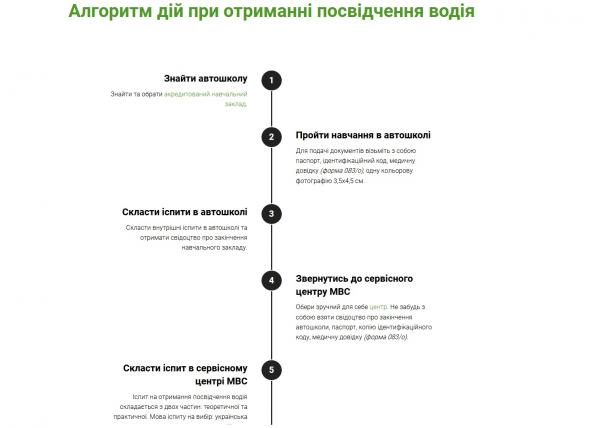 В МВД создали онлайн-инструкцию по получению водительских прав
