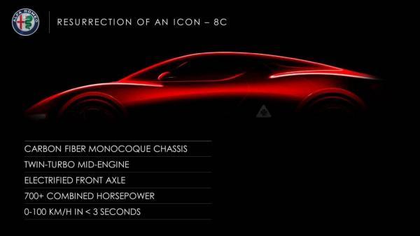 Alfa Romeo готовит две спортивные модели