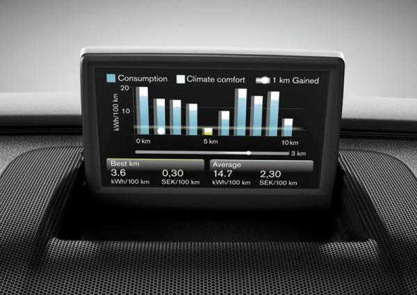 Volvo C30 получит электромотор