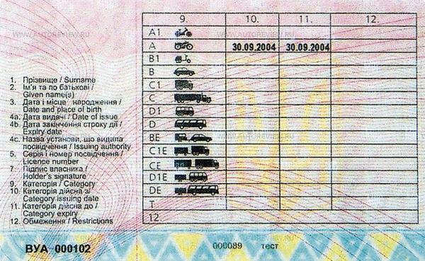 Почему в ГАИ нет бланков водительских удостоверений