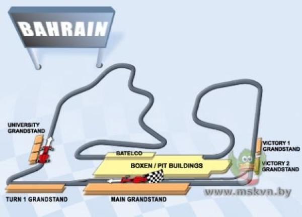 F1: Феррари делает дубль в Бахрейне