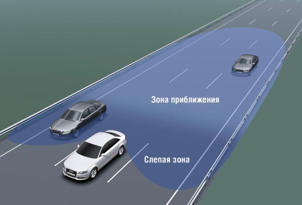 Краш-тест: Audi side assist