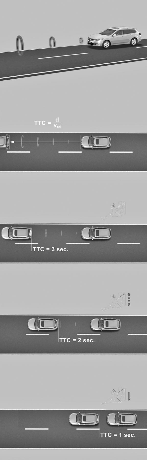 Краш-тест: Honda Collision Mitigation Brake System