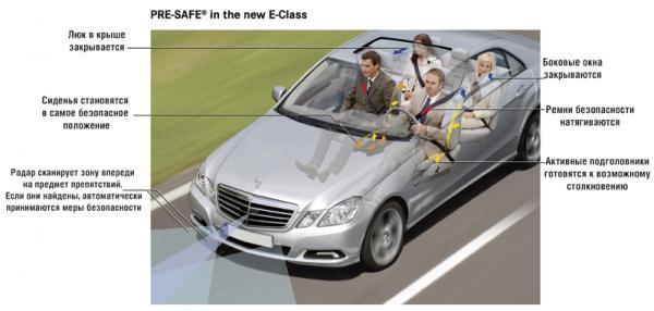 Краш-тест: Mercedes-Benz Pre-Safe и Pre-Safe Brake