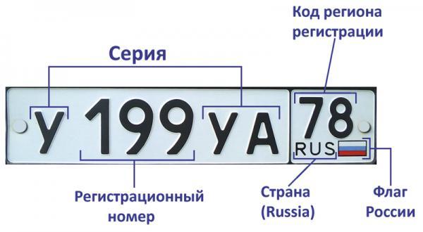 Россияне хотят отменить коды регионов на автомобильных номерах