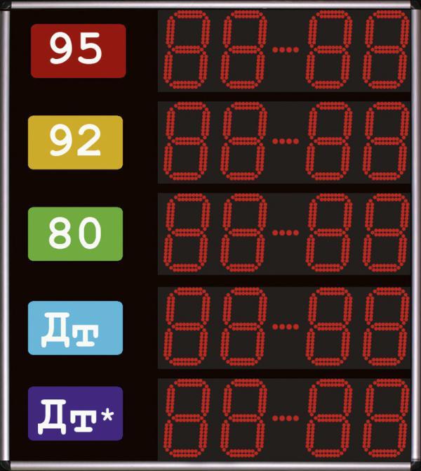 Бензин в Украине снова будет дорожать